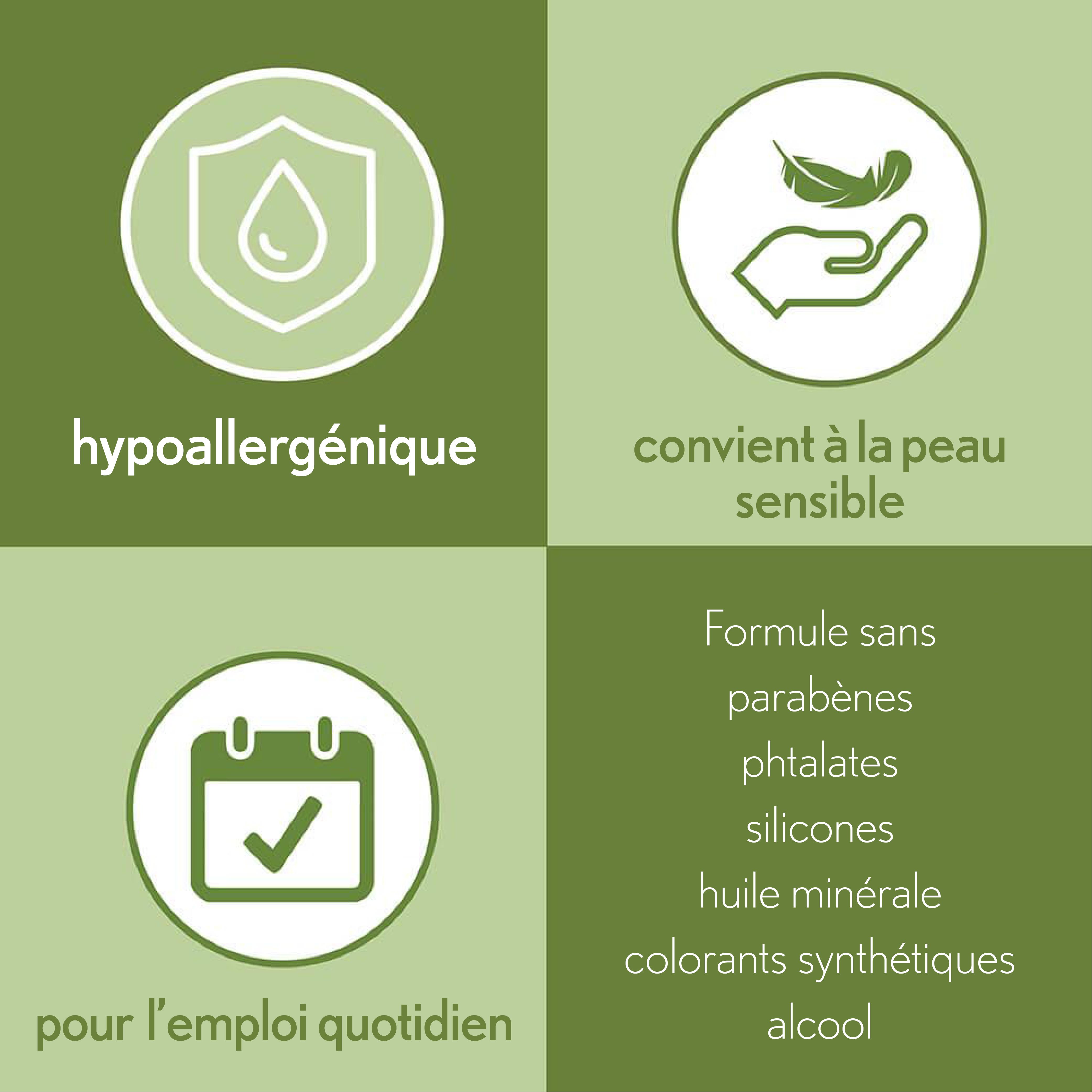 Infographie de 4 sections détaillant les bienfaits de la brume à base d'huile Aveeno Soin hydratant quotidien