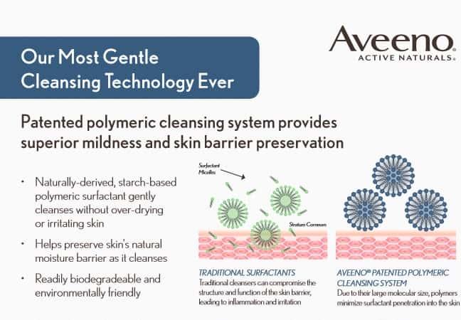 Système de nettoyage polymérique breveté